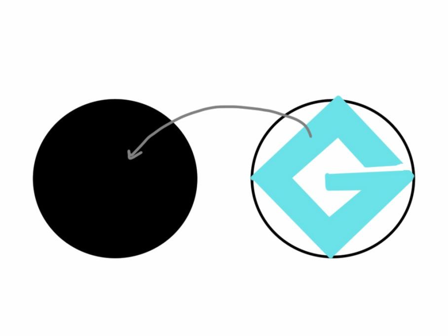 gru-symbol